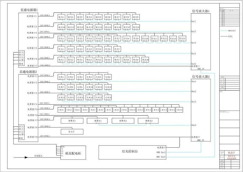 宴会厅舞台灯光系统图