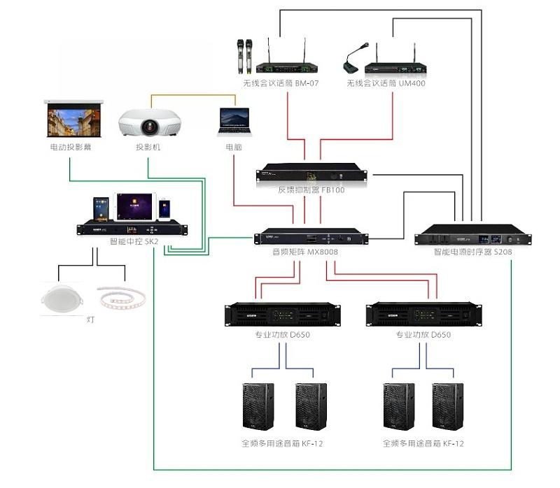 会议室音视频系统图