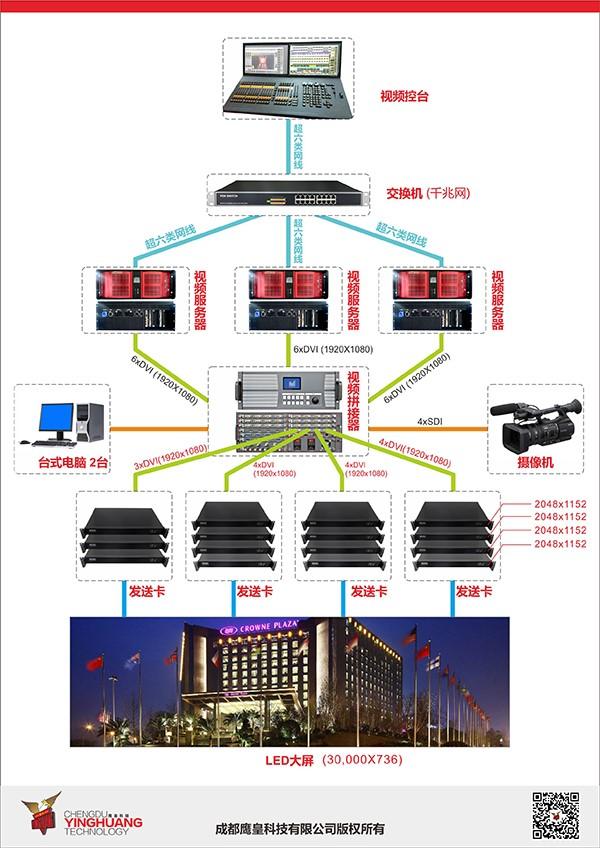 银行视频会议设备项目