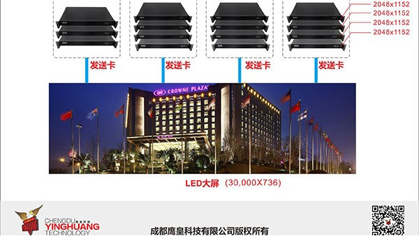 喜讯:中标中国农业银行四川省分行视频会议设备项目两年的供货协议