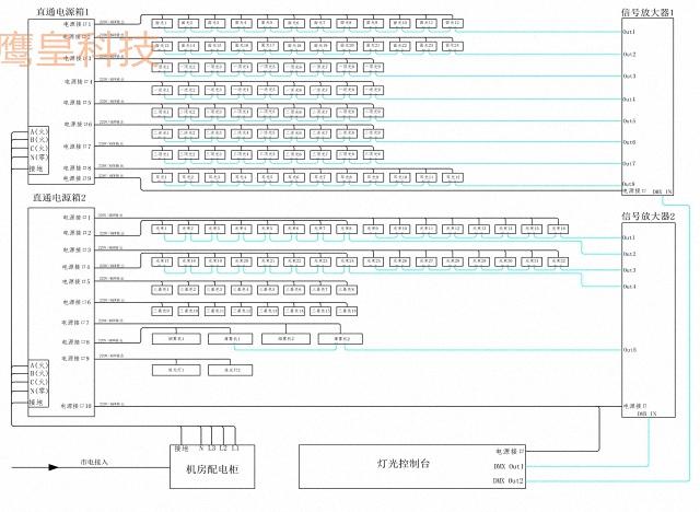 多功能厅舞台灯光设计方案